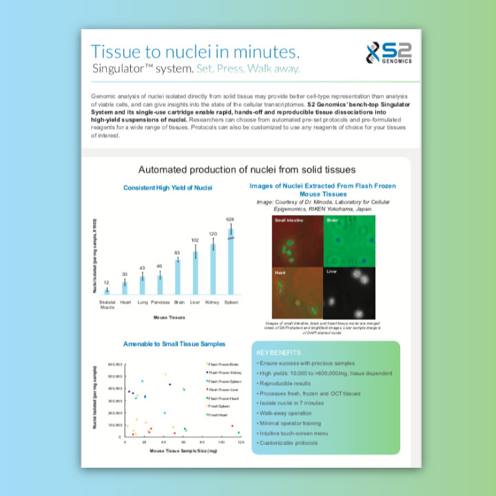 High-Quality Automated Nuclei Isolation From Tissues | Singulator 100 Data Sheet Downlaod